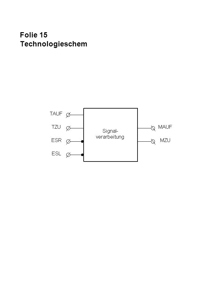 Folie 15 Technologieschem