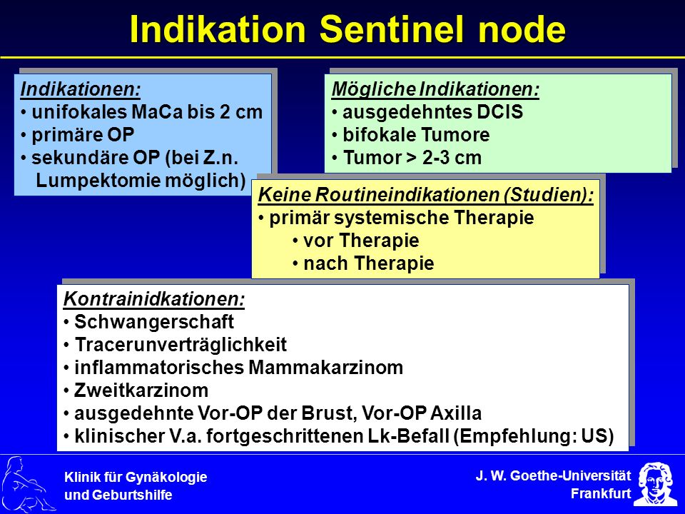 Indikation Sentinel node