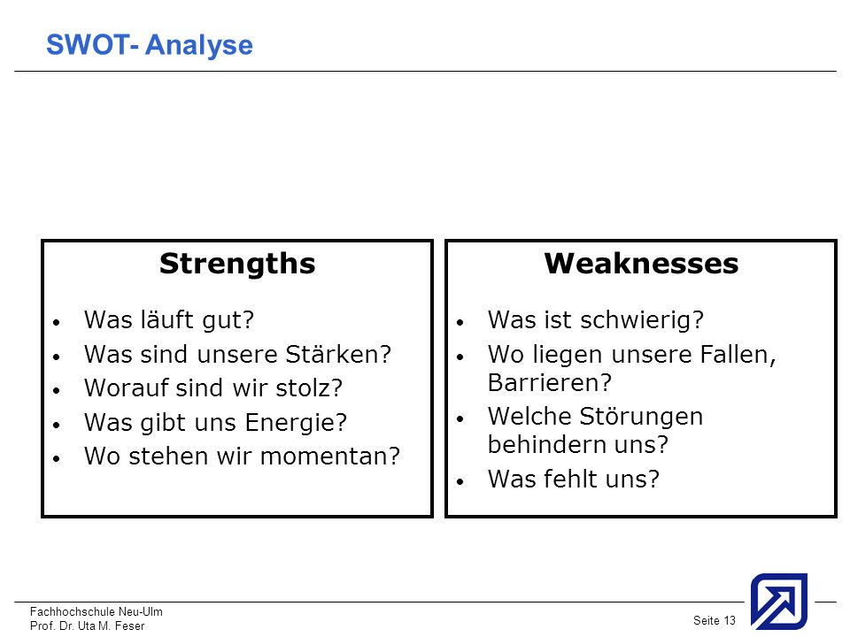 SWOT- Analyse Strengths Weaknesses Was läuft gut