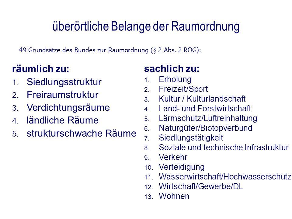 aufgaben der landesplanung und gemeinsame landesplanung berlin brandenburg stefan krappweis. Black Bedroom Furniture Sets. Home Design Ideas