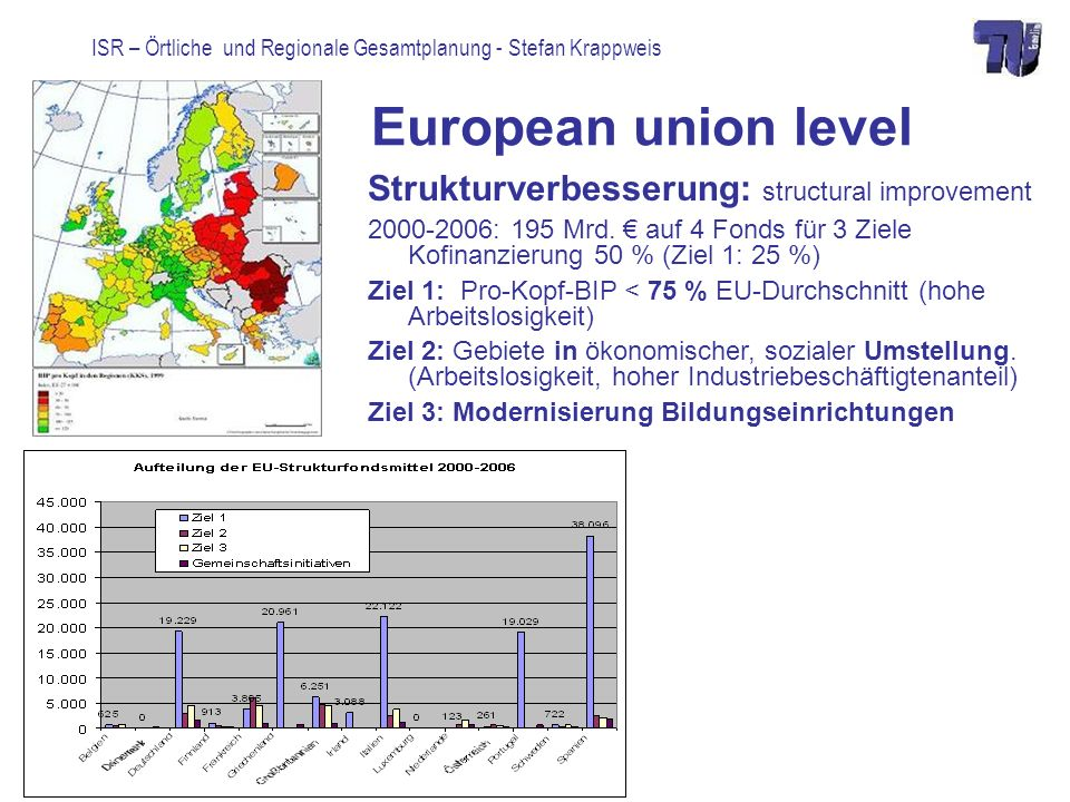 European union level Strukturverbesserung: structural improvement