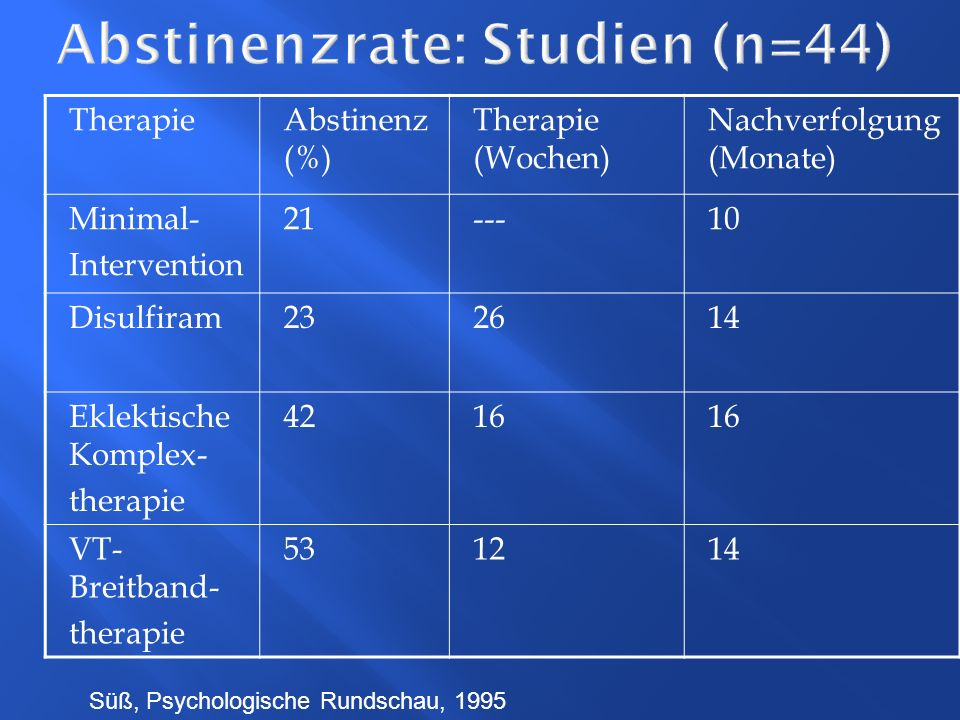 Abstinenzrate: Studien (n=44)