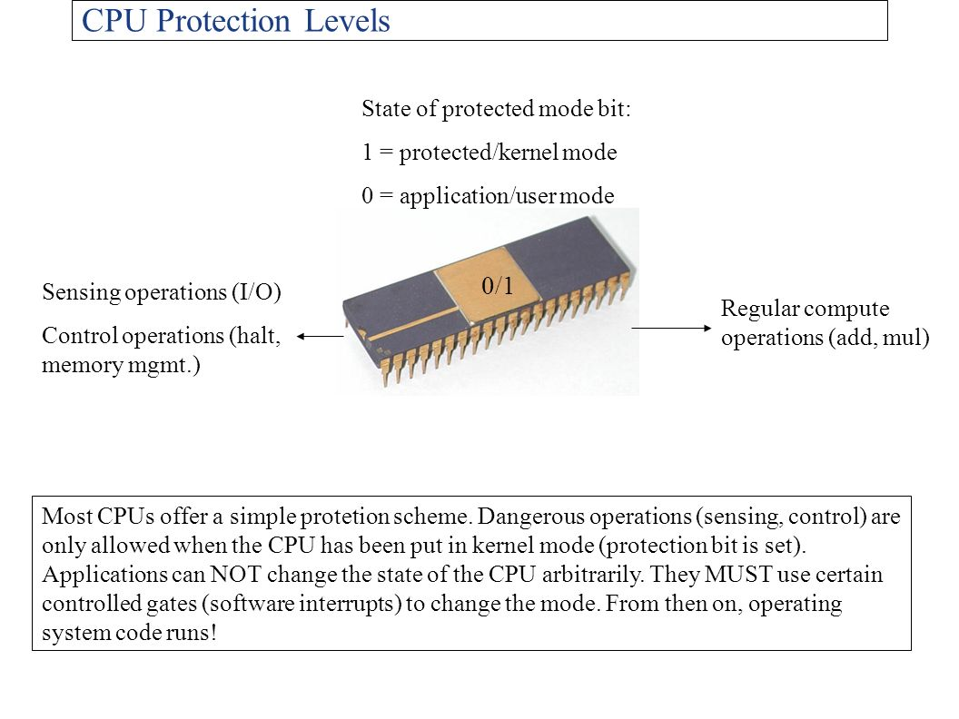 CPU Protection Levels 0/1 State of protected mode bit: