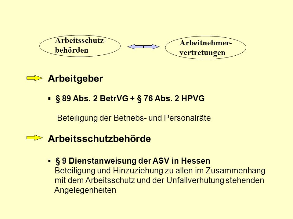 Arbeitgeber ▪ § 89 Abs. 2 BetrVG + § 76 Abs. 2 HPVG