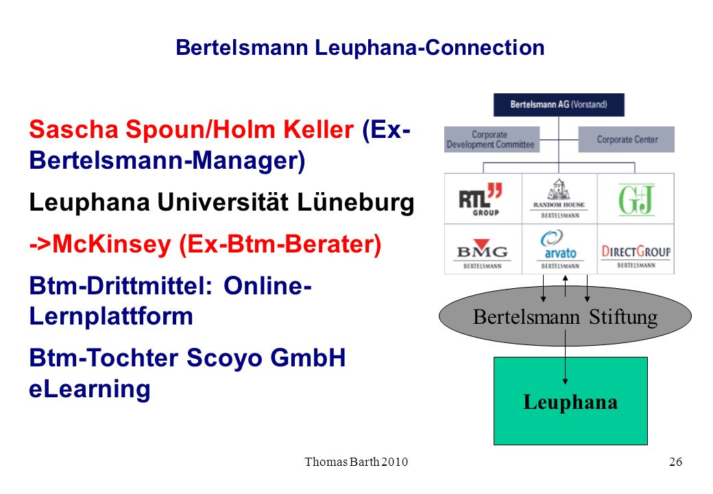 Bertelsmann Leuphana-Connection