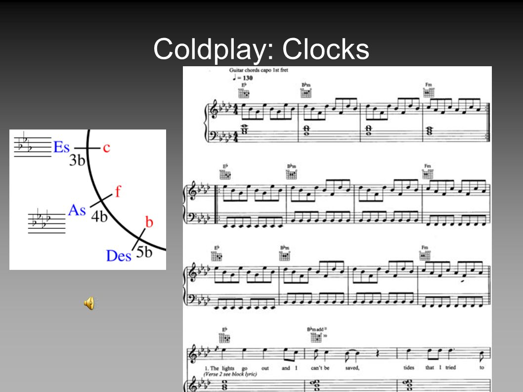 Coldplay: Clocks