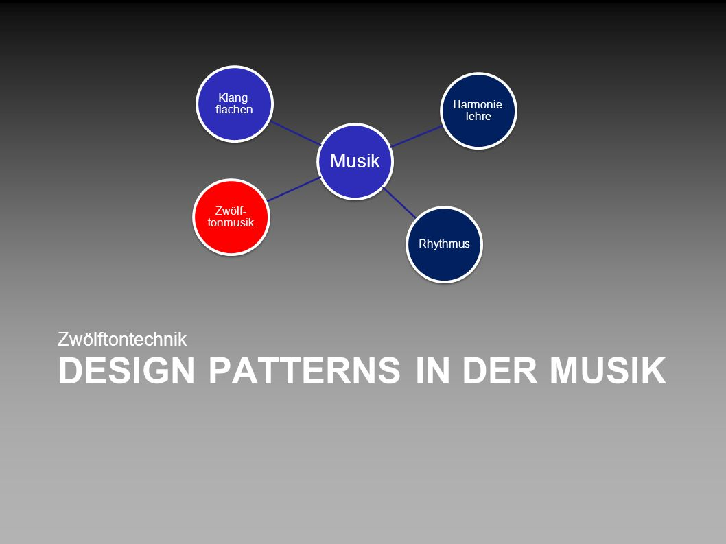 Design Patterns in der Musik