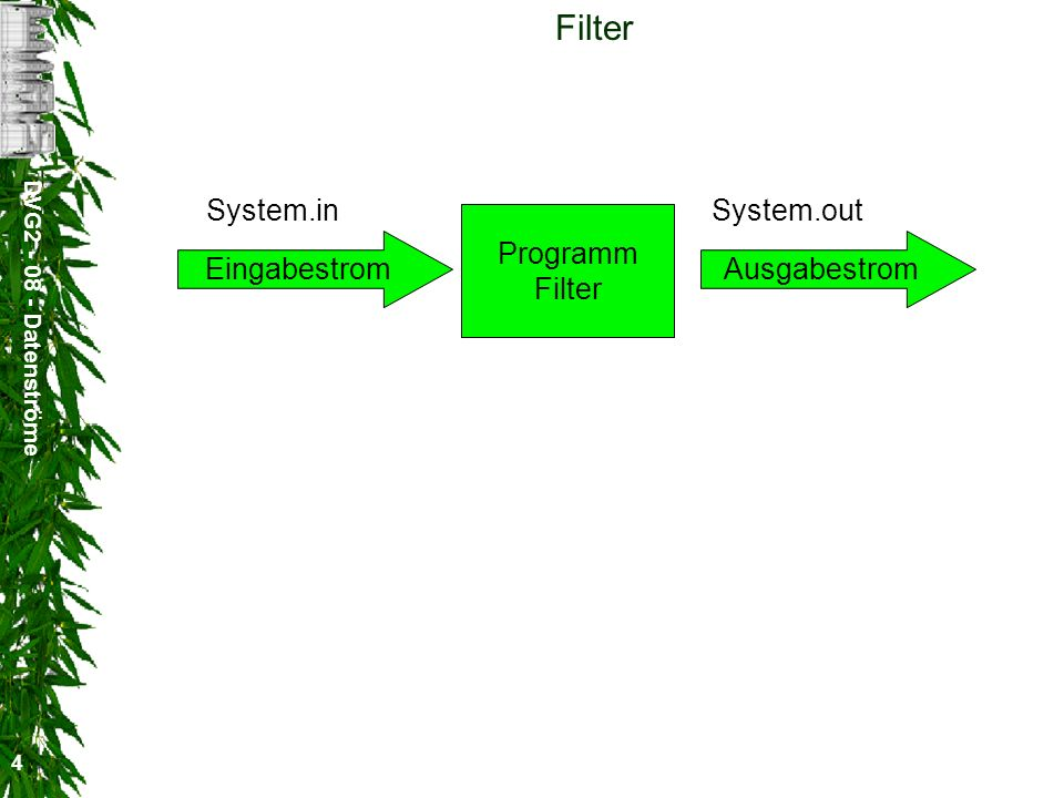 Filter System.in System.out Programm Filter Eingabestrom Ausgabestrom