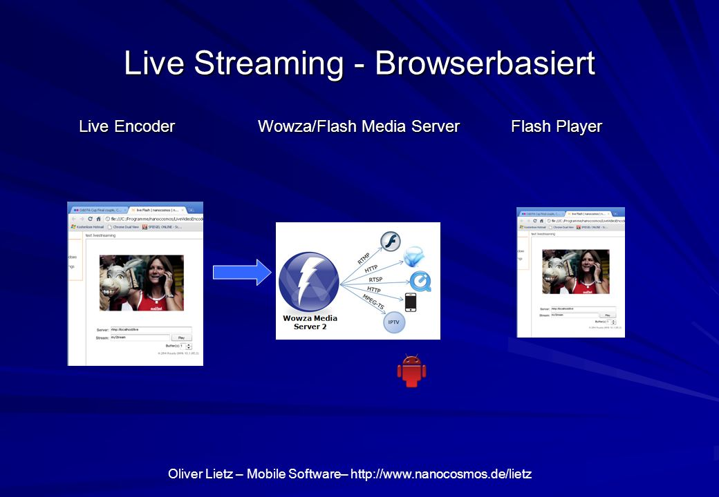 Live Streaming - Browserbasiert