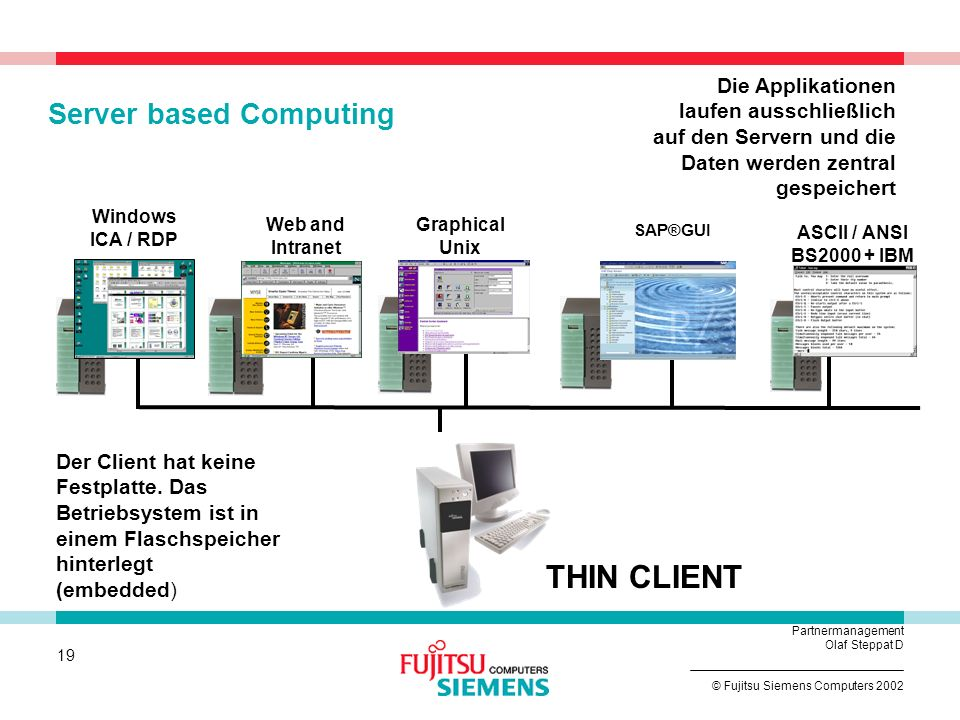 THIN CLIENT Server based Computing