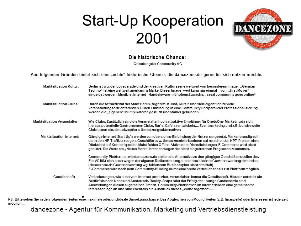 Start-Up Kooperation 2001 Die historische Chance: Gründung der Community AG.