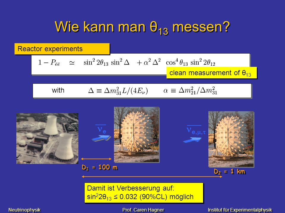 Wie kann man θ13 messen e e,, Reactor experiments