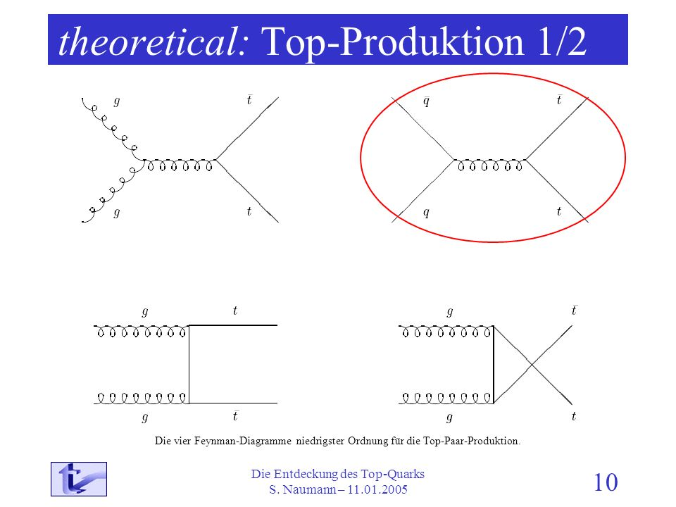 theoretical: Top-Produktion 1/2