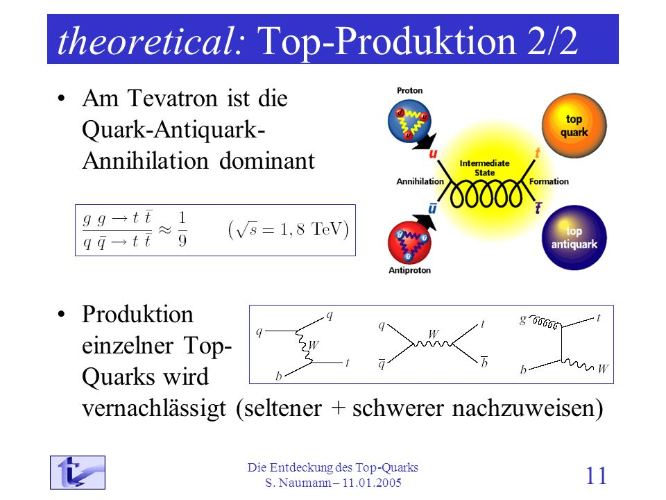 theoretical: Top-Produktion 2/2