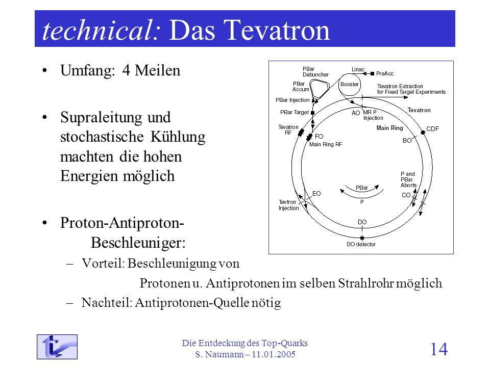technical: Das Tevatron