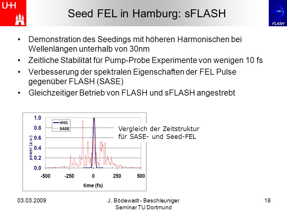 Seed FEL in Hamburg: sFLASH