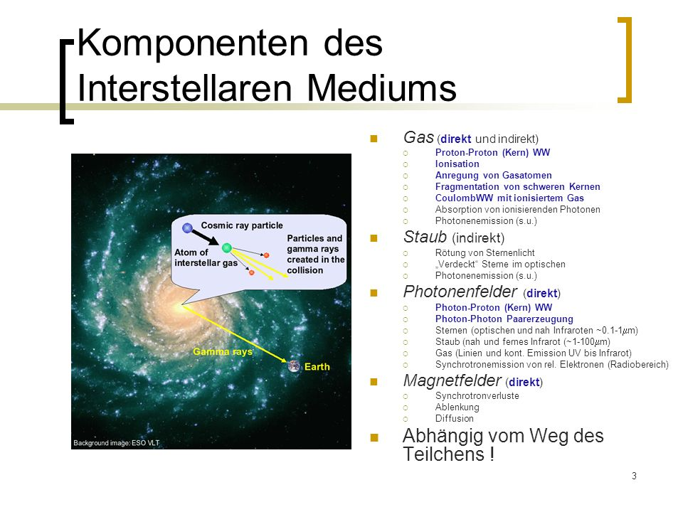 Komponenten des Interstellaren Mediums