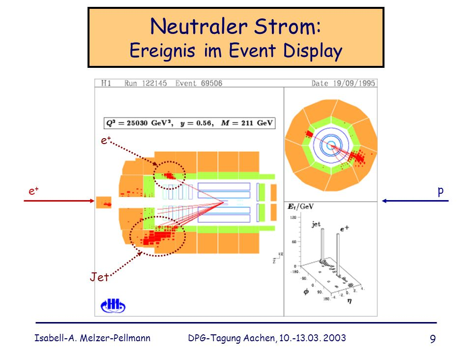 Neutraler Strom: Ereignis im Event Display
