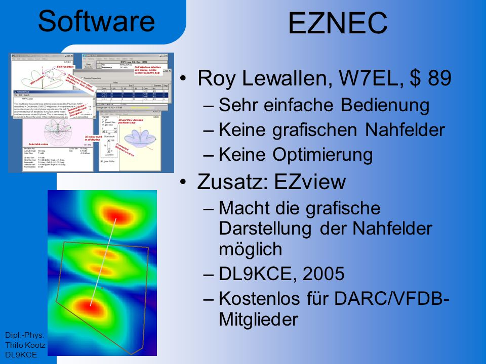 Software EZNEC Roy Lewallen, W7EL, $ 89 Zusatz: EZview