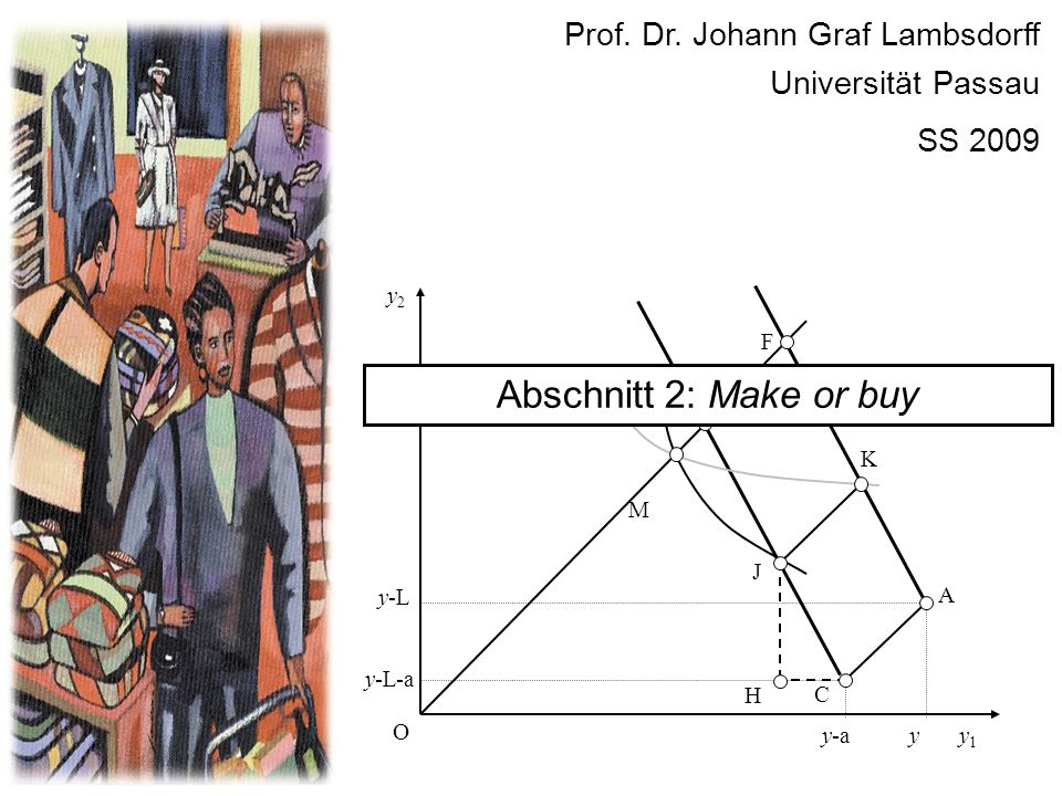 Abschnitt 2: Make or buy Prof. Dr. Johann Graf Lambsdorff
