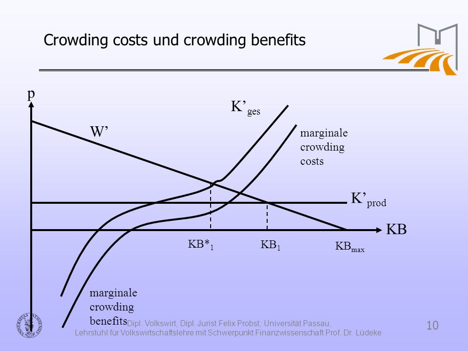 Crowding costs und crowding benefits