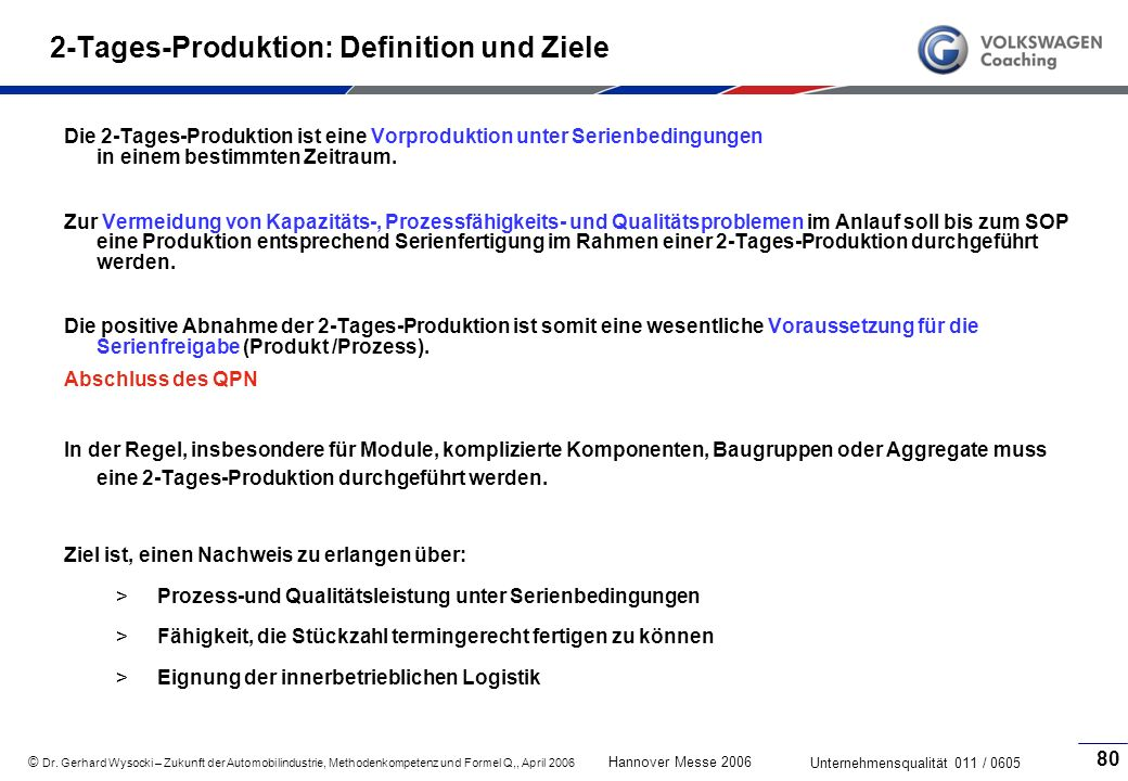 2-Tages-Produktion: Definition und Ziele