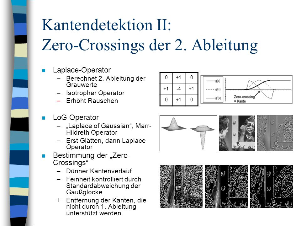 Kantendetektion II: Zero-Crossings der 2. Ableitung