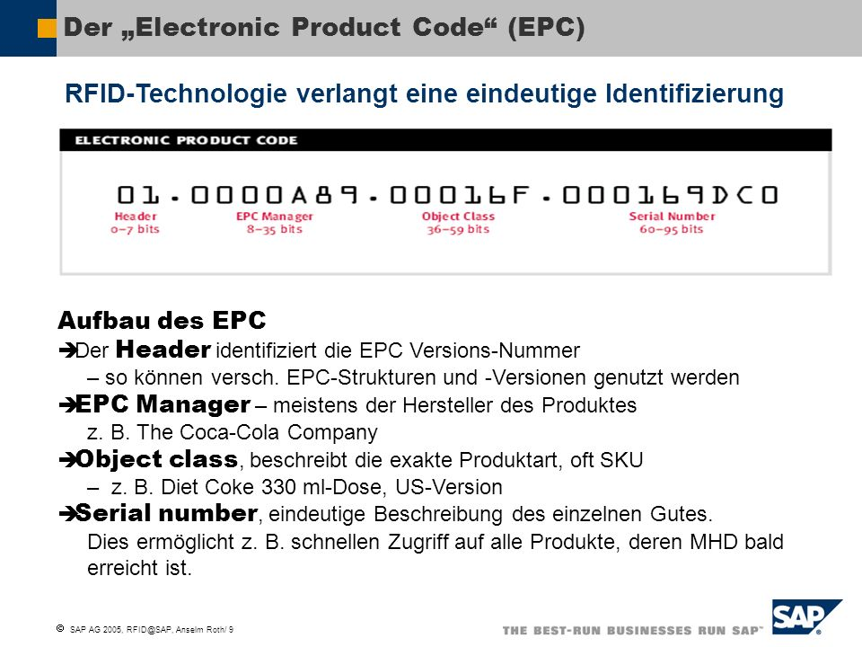 "Der ""Electronic Product Code (EPC)"