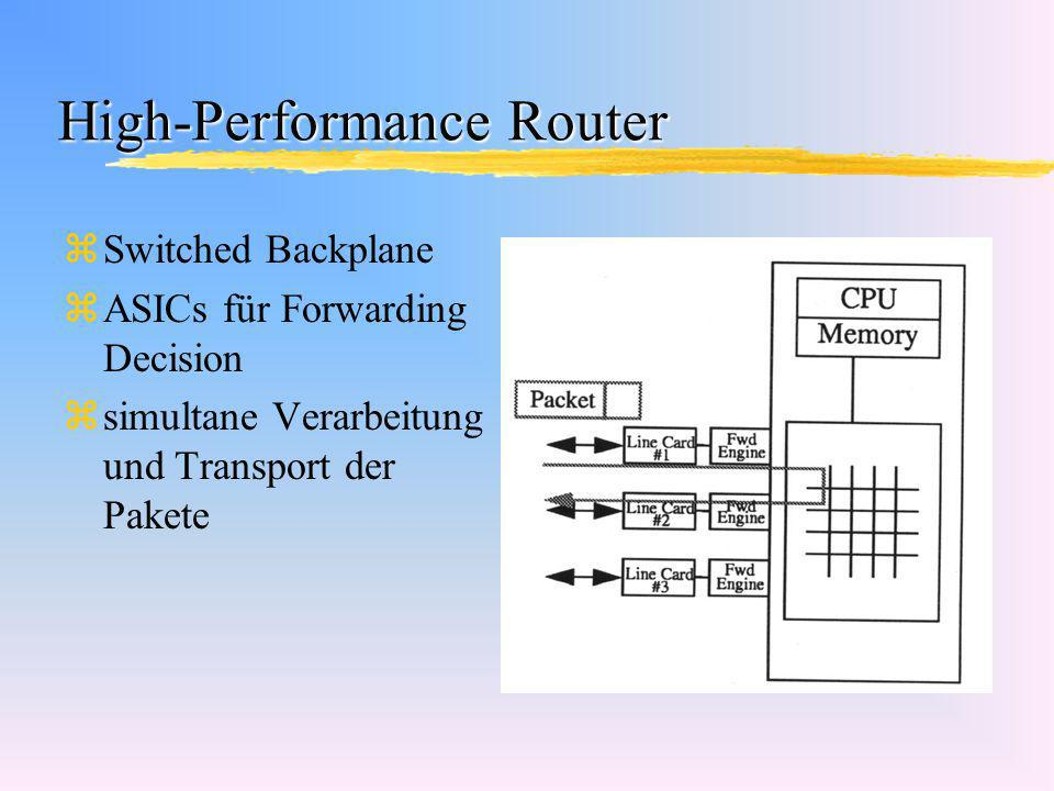 High-Performance Router