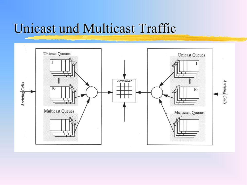 Unicast und Multicast Traffic