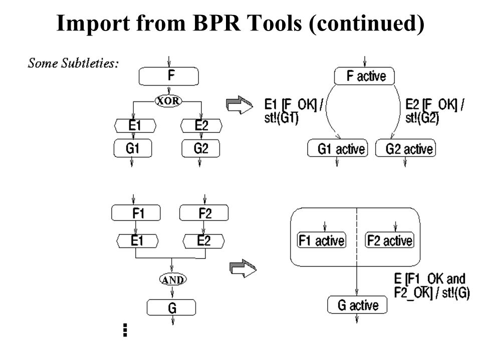 Import from BPR Tools (continued)