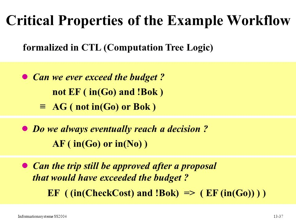 Critical Properties of the Example Workflow