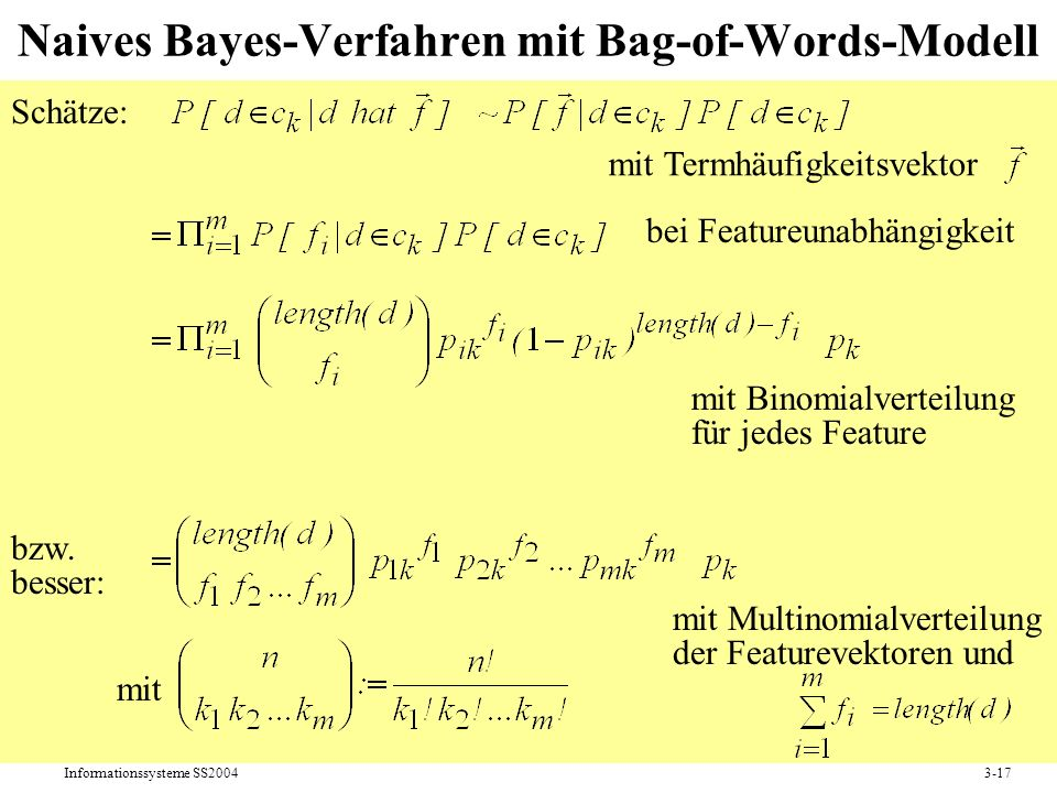 Naives Bayes-Verfahren mit Bag-of-Words-Modell