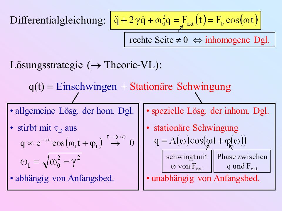 Differentialgleichung: