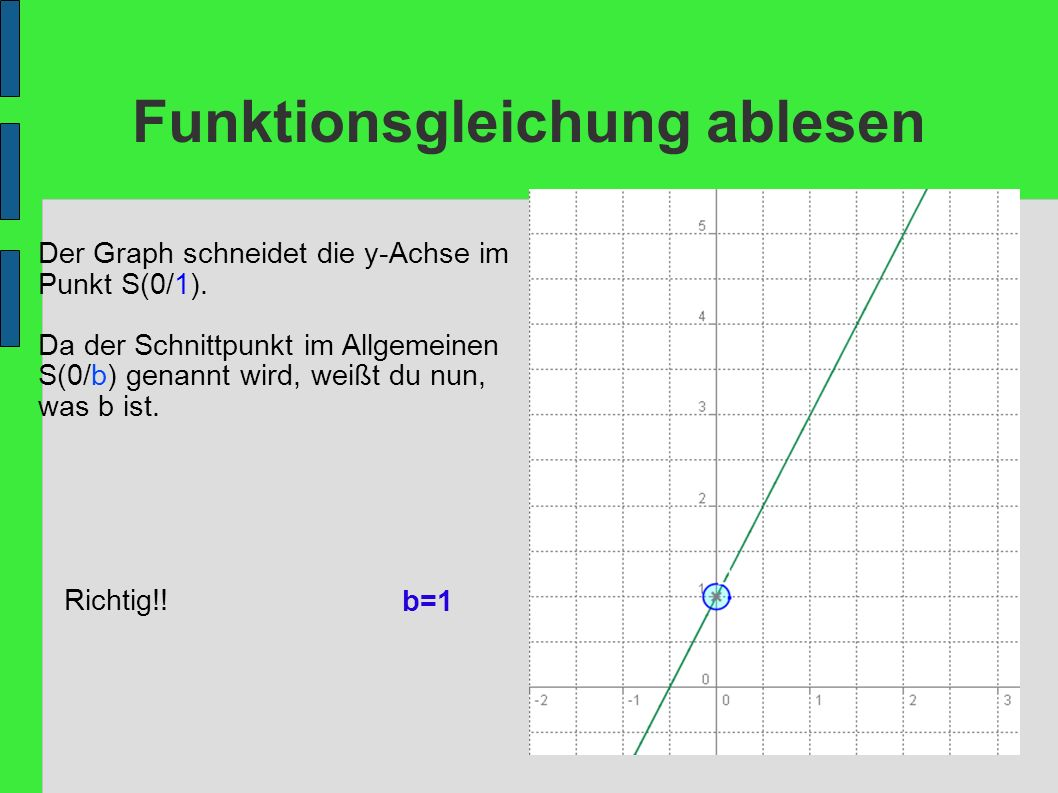 Funktionsgleichung ablesen