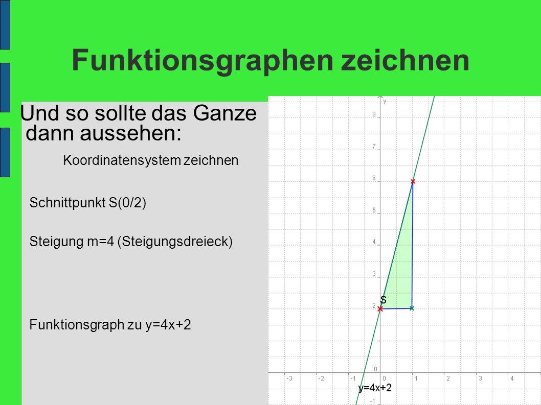 Funktionsgraphen zeichnen - ppt herunterladen
