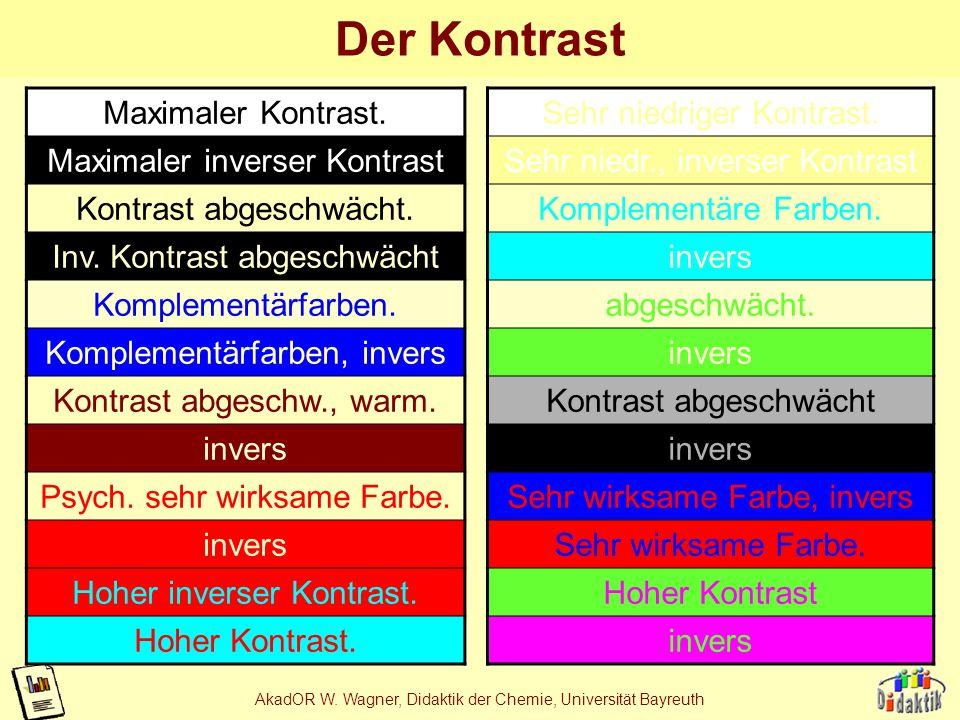 Ziemlich Inversbetrieb Arbeitsblatt Bilder - Gemischte Übungen ...