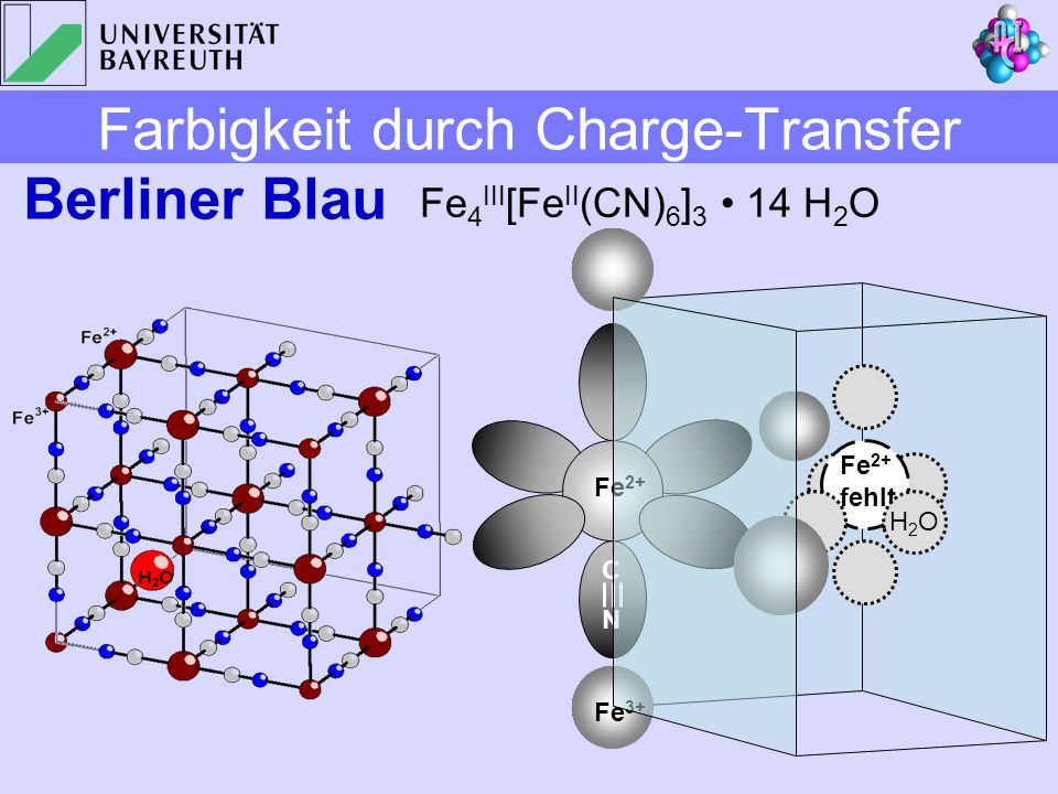 Farbigkeit durch Charge-Transfer