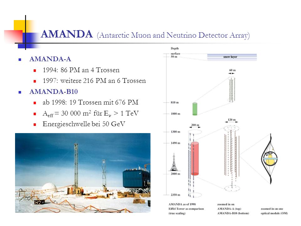 AMANDA (Antarctic Muon and Neutrino Detector Array)