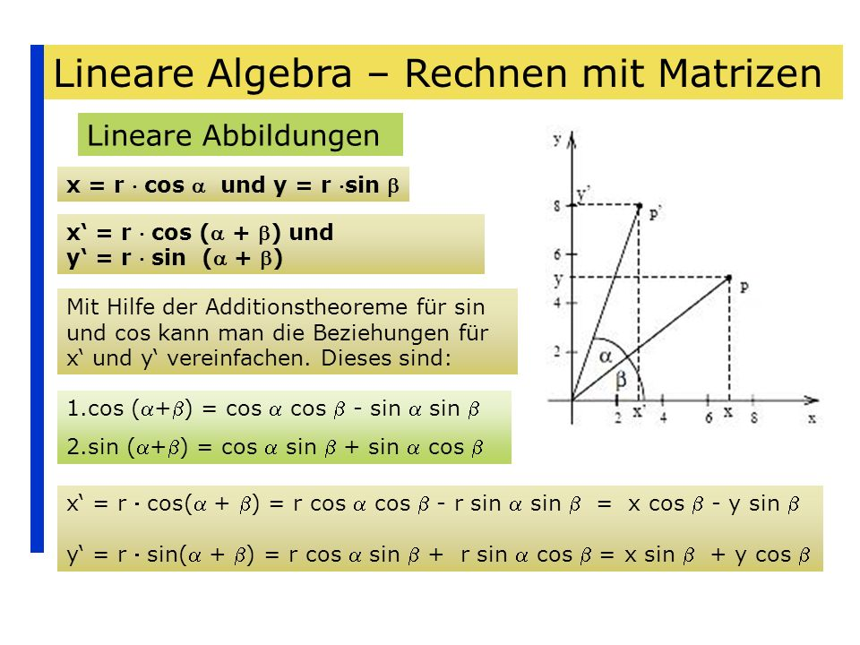 Gemütlich Die Grafische Darstellung Linearen Gleichungen ...