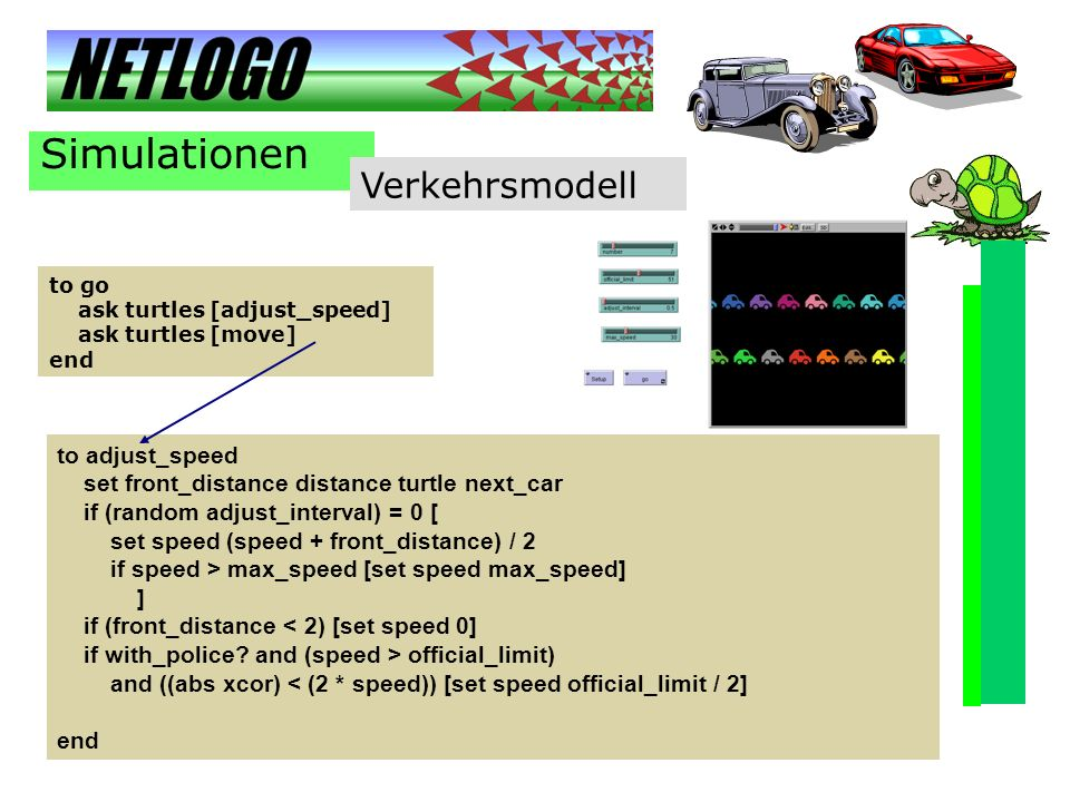 Simulationen Verkehrsmodell to adjust_speed