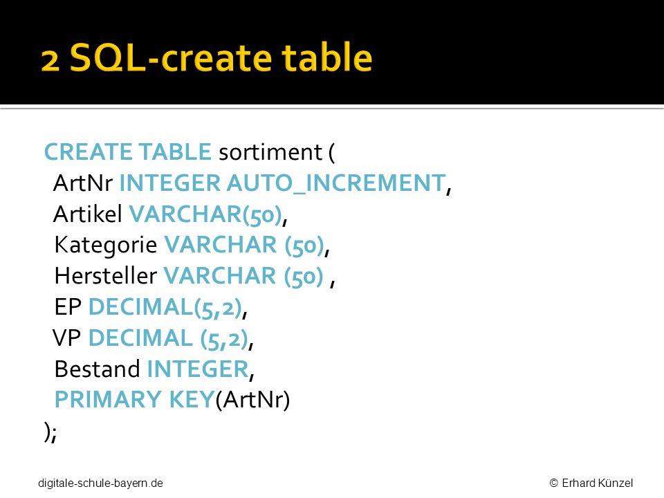 2 SQL-create table