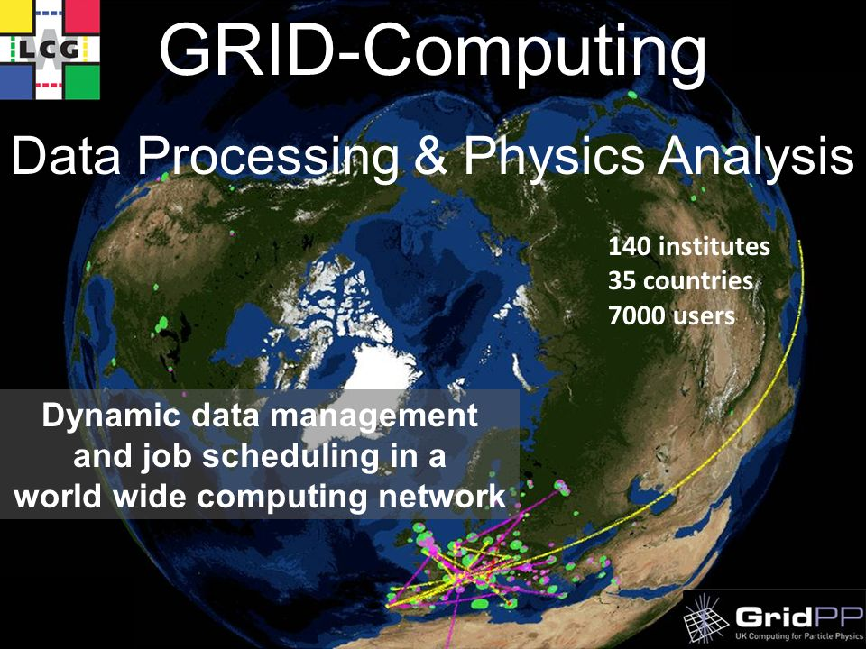 Data Processing & Physics Analysis