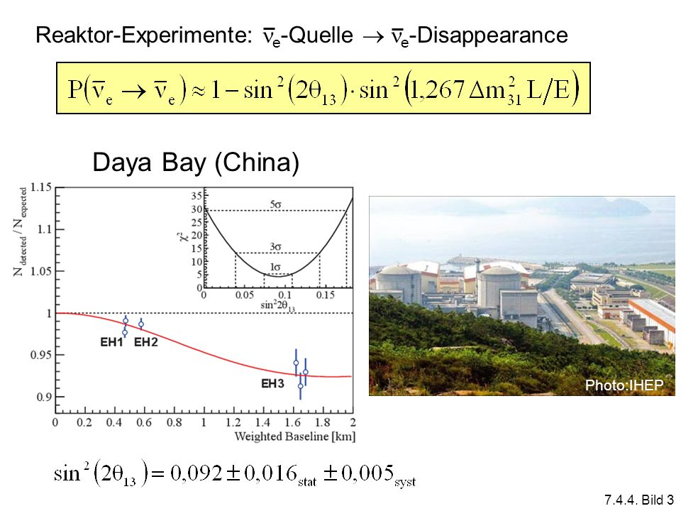 Daya Bay (China) Reaktor-Experimente: e-Quelle  e-Disappearance