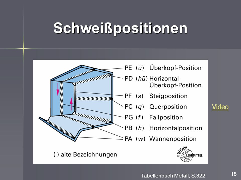 Schweißpositionen Video 18 Tabellenbuch Metall, S.322