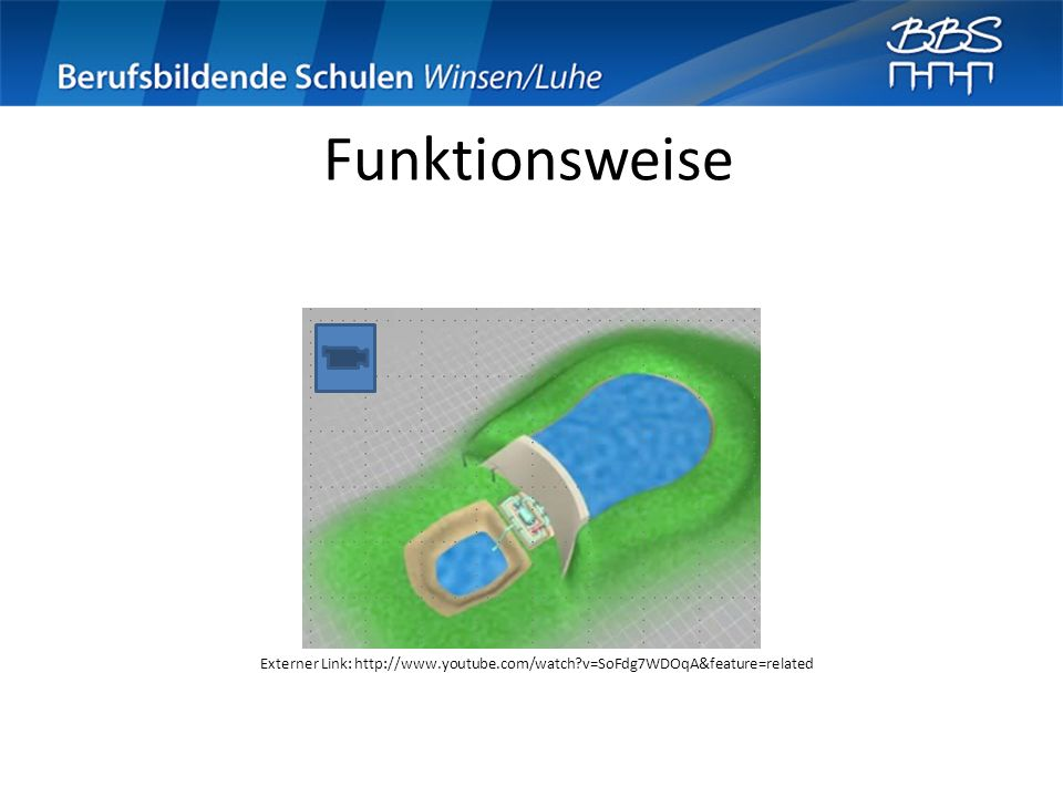 Funktionsweise Externer Link:   v=SoFdg7WDOqA&feature=related