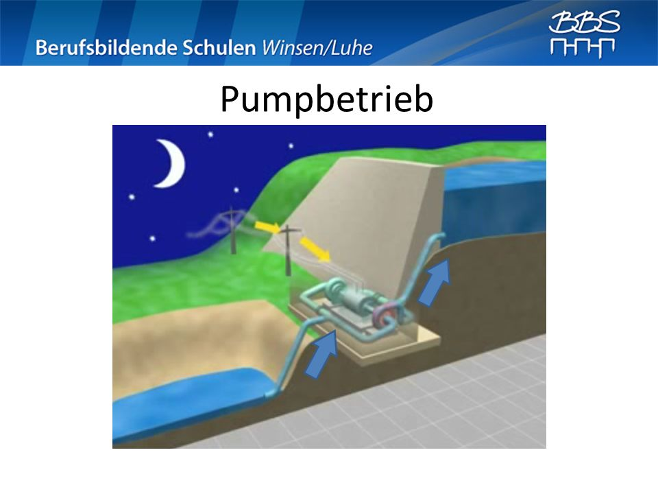 Pumpbetrieb