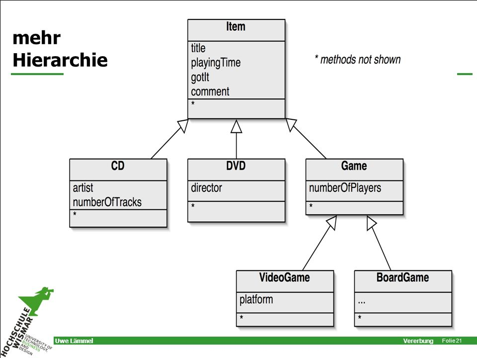 mehr Hierarchie when adding new types, the hierarchy may be extended
