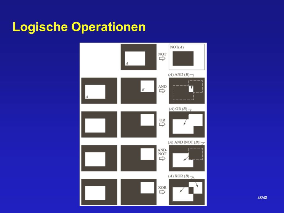 Logische Operationen