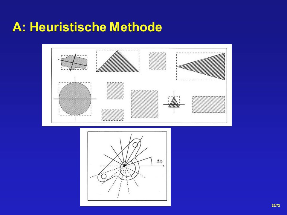 A: Heuristische Methode